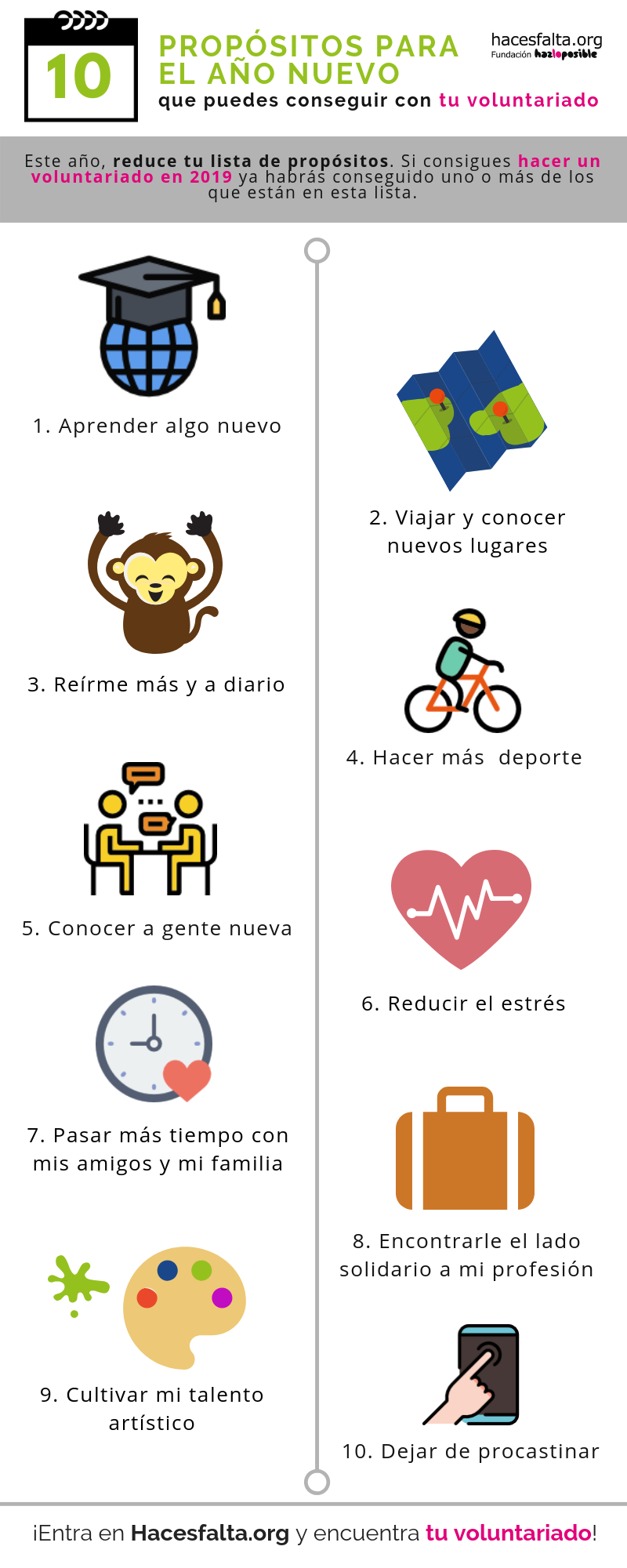 infografia_10_propositos_voluntariado